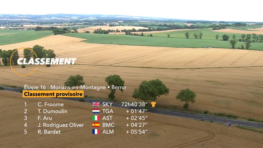 Gédéon: France Télévisions – Tour de France